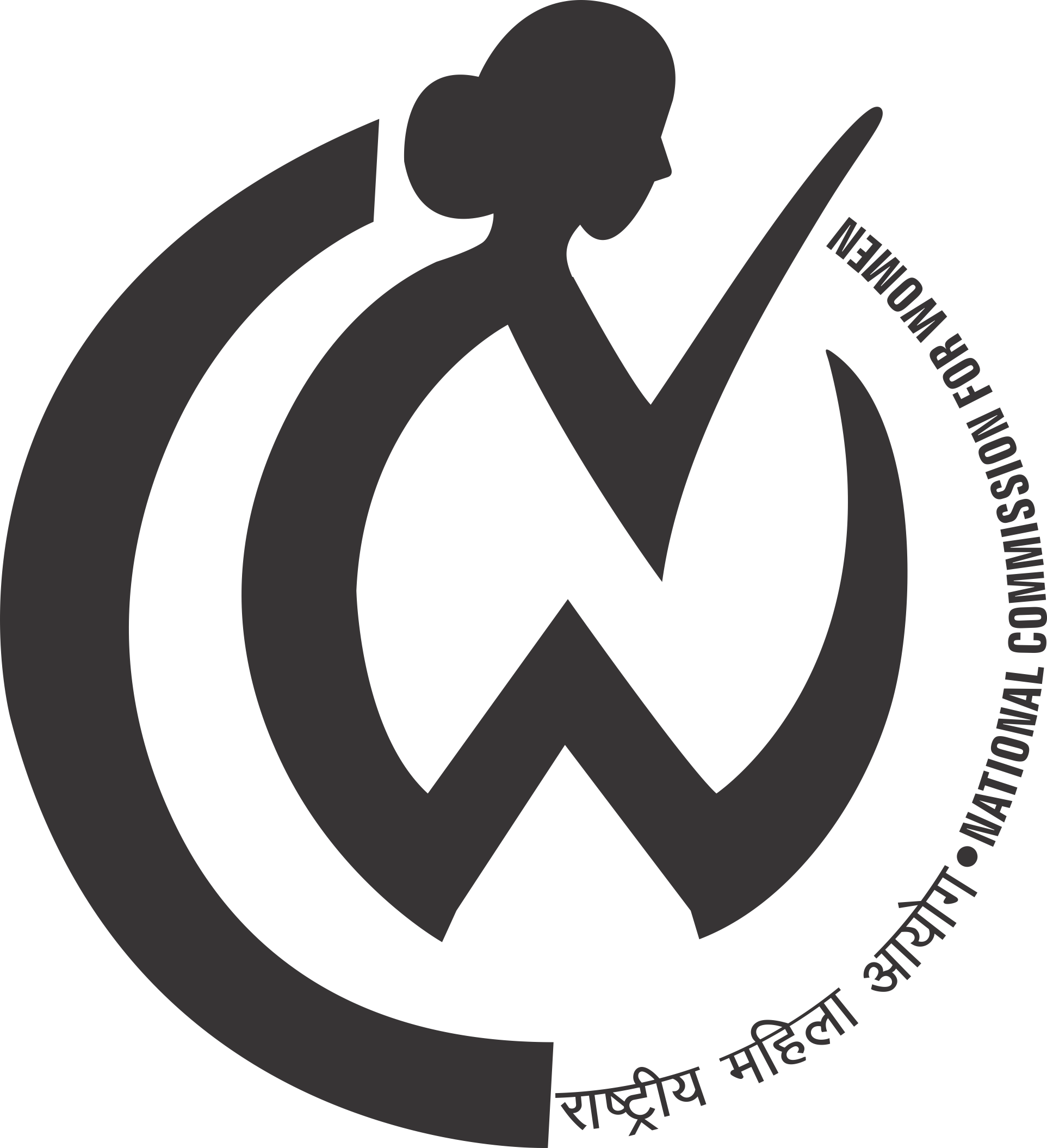 National Commission  for Women